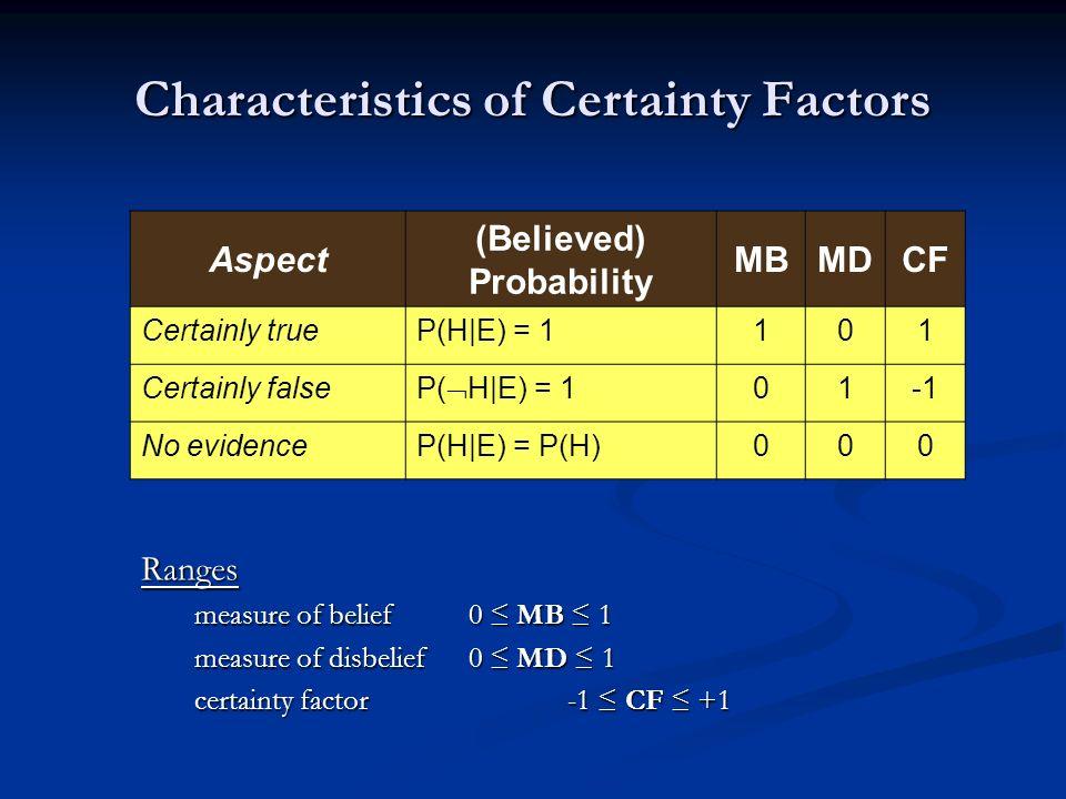 Characteristics of Certainty Factors Aspect (Believed) Probability MBMDCF Certainly trueP(H|E) = 1101 Certainly false P( H|E) = 1 01 No evidenceP(H|E)