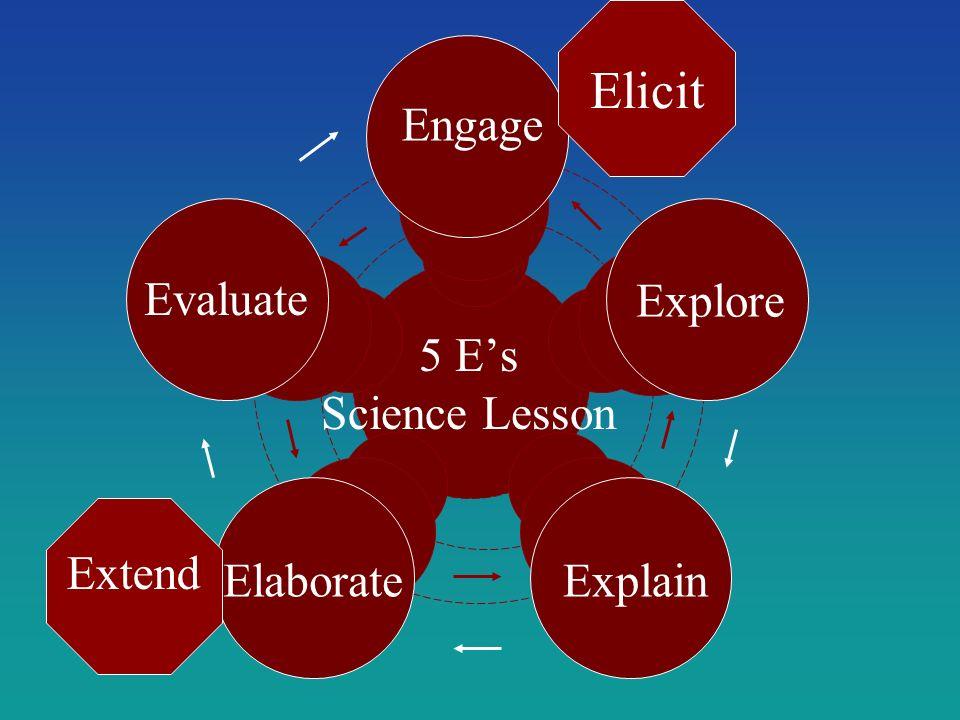 Engage Explore ExplainElaborate Evaluate 5 Es Science Lesson Elicit Extend