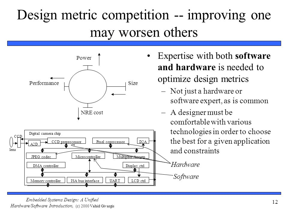Embedded Systems Design: A Unified Hardware/Software Introduction, (c) 2000 Vahid/Givargis 12 Design metric competition -- improving one may worsen ot