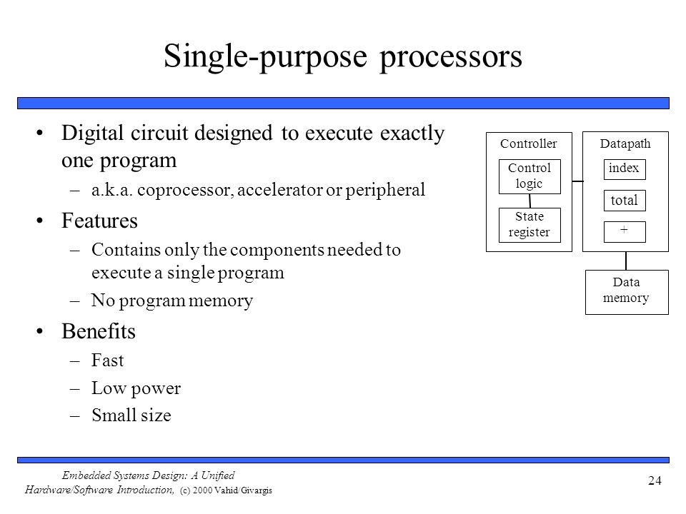 Embedded Systems Design: A Unified Hardware/Software Introduction, (c) 2000 Vahid/Givargis 24 Single-purpose processors Digital circuit designed to ex