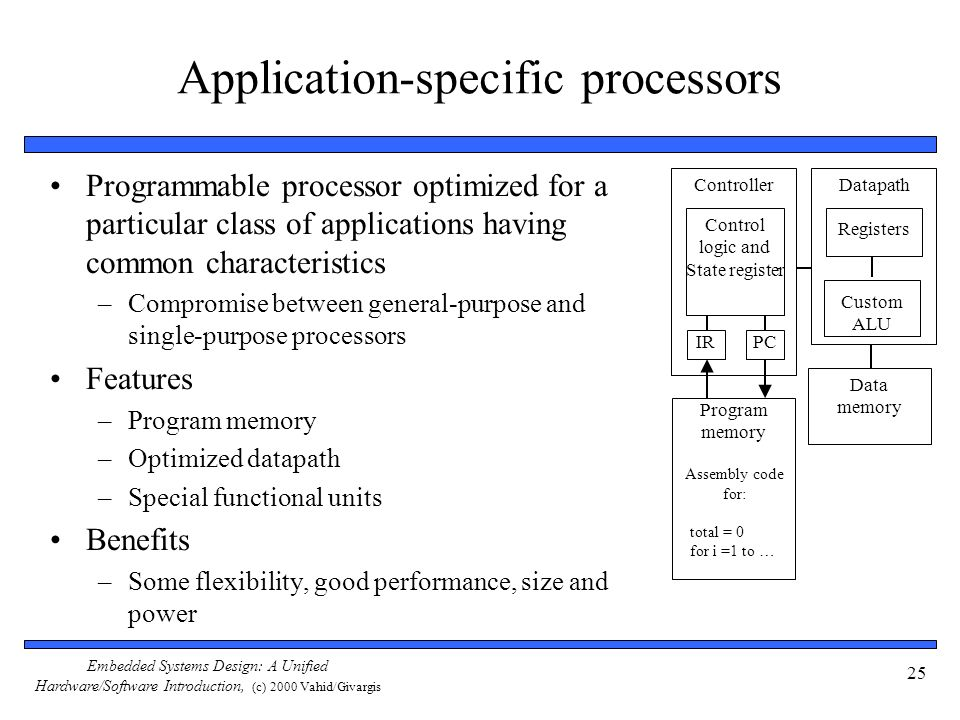 Embedded Systems Design: A Unified Hardware/Software Introduction, (c) 2000 Vahid/Givargis 25 Application-specific processors Programmable processor o
