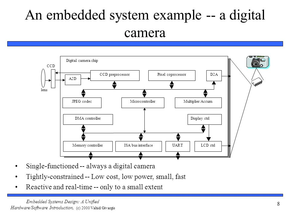 Embedded Systems Design: A Unified Hardware/Software Introduction, (c) 2000 Vahid/Givargis 8 An embedded system example -- a digital camera Microcontr