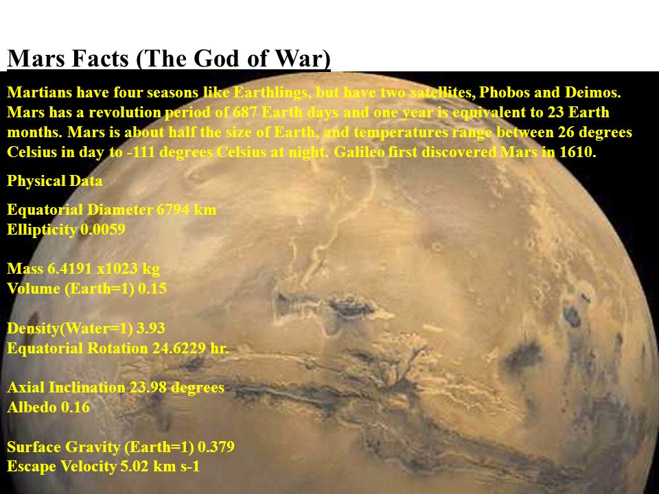 Mars Facts (The God of War) Martians have four seasons like Earthlings, but have two satellites, Phobos and Deimos. Mars has a revolution period of 68
