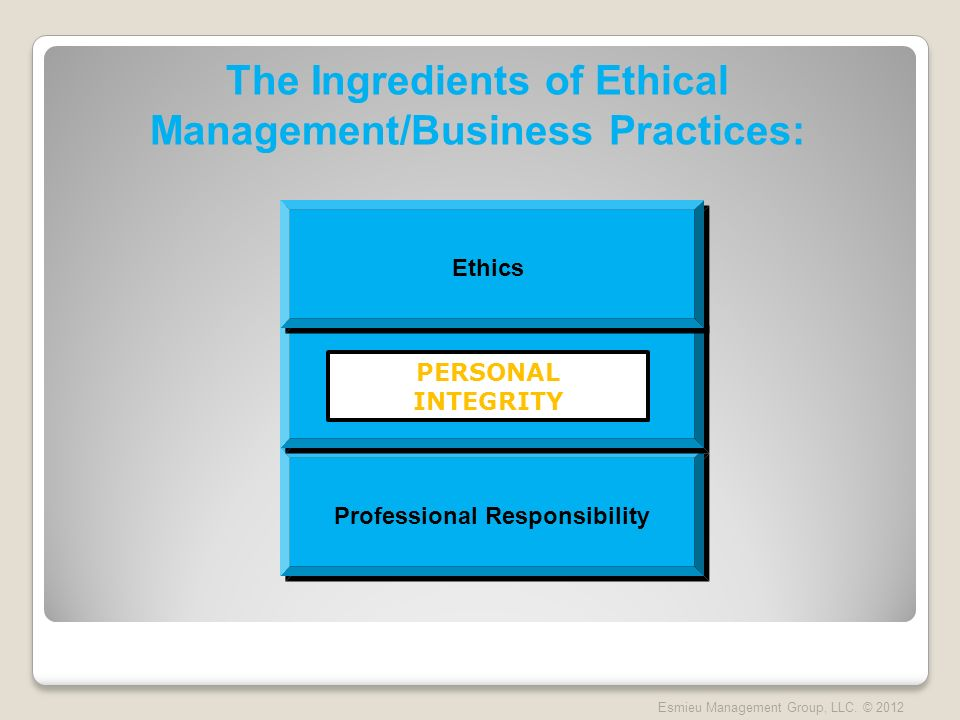 PERSONAL INTEGRITY Ethics Professional Responsibility The Ingredients of Ethical Management/Business Practices: