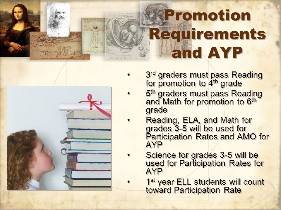 Promotion Requirements and AYP 3 rd graders must pass Reading for promotion to 4 th grade 5 th graders must pass Reading and Math for promotion to 6 th grade Reading, ELA, and Math for grades 3-5 will be used for Participation Rates and AMO for AYP Science for grades 3-5 will be used for Participation Rates for AYP 1 st year ELL students will count toward Participation Rate