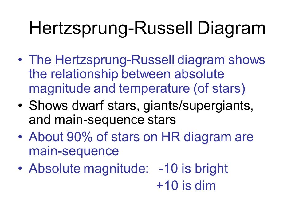 Hertzsprung-Russell Diagram The Hertzsprung-Russell diagram shows the relationship between absolute magnitude and temperature (of stars) Shows dwarf s