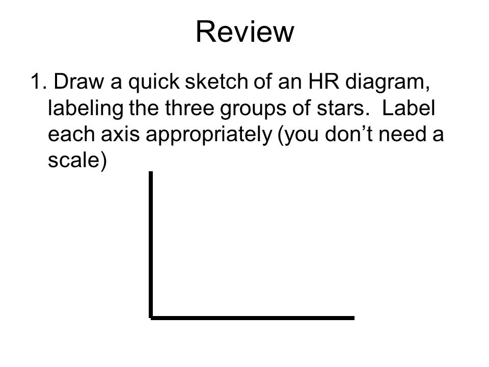 Review 1. Draw a quick sketch of an HR diagram, labeling the three groups of stars. Label each axis appropriately (you dont need a scale)