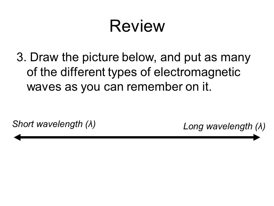Review 3. Draw the picture below, and put as many of the different types of electromagnetic waves as you can remember on it. Short wavelength (λ) Long