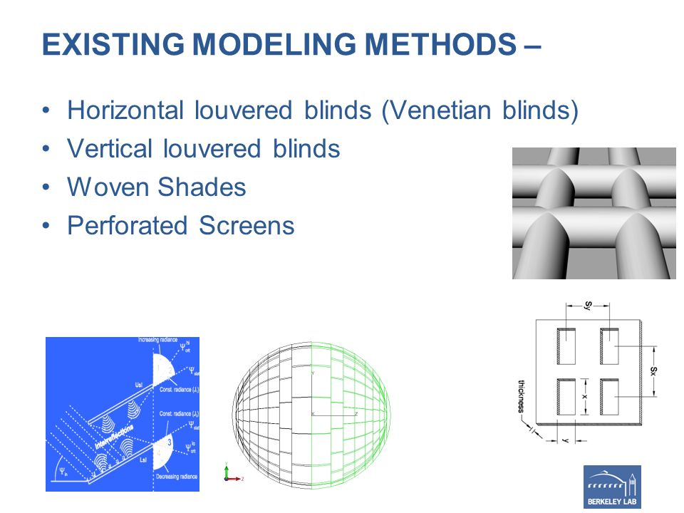 EXISTING MODELING METHODS – Horizontal louvered blinds (Venetian blinds) Vertical louvered blinds Woven Shades Perforated Screens
