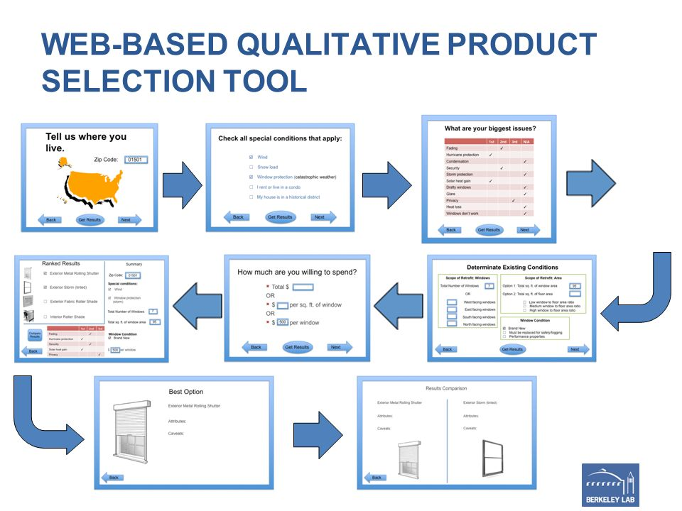WEB-BASED QUALITATIVE PRODUCT SELECTION TOOL