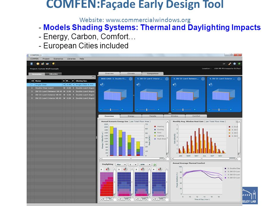 COMFEN: Façade Early Design Tool Website: www.commercialwindows.org - Models Shading Systems: Thermal and Daylighting Impacts - Energy, Carbon, Comfor