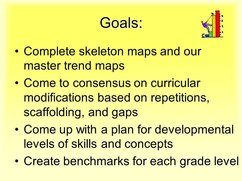Goals: Complete skeleton maps and our master trend maps Come to consensus on curricular modifications based on repetitions, scaffolding, and gaps Come up with a plan for developmental levels of skills and concepts Create benchmarks for each grade level
