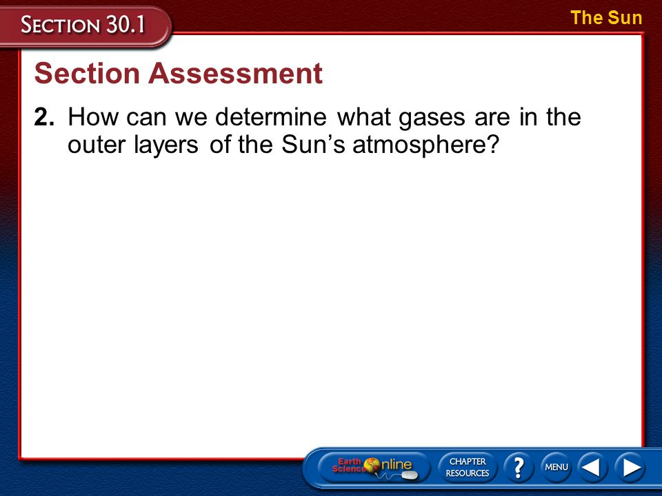 Section Assessment 1.Match the following terms with their definitions. ___ photosphere ___ corona ___ chromosphere ___ sunspot The Sun A.the middle la