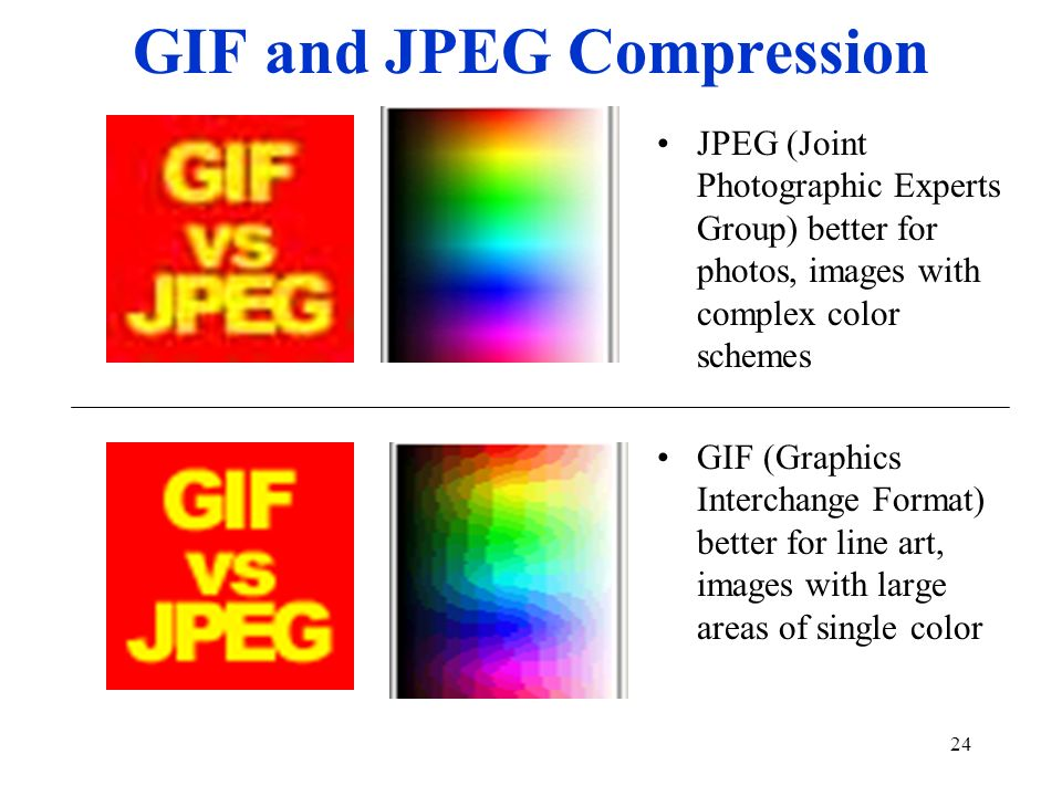 24 GIF and JPEG Compression JPEG (Joint Photographic Experts Group) better for photos, images with complex color schemes GIF (Graphics Interchange For