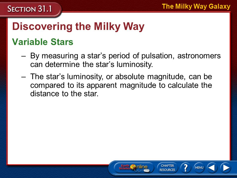 Objectives Describe how astronomers classify galaxies.