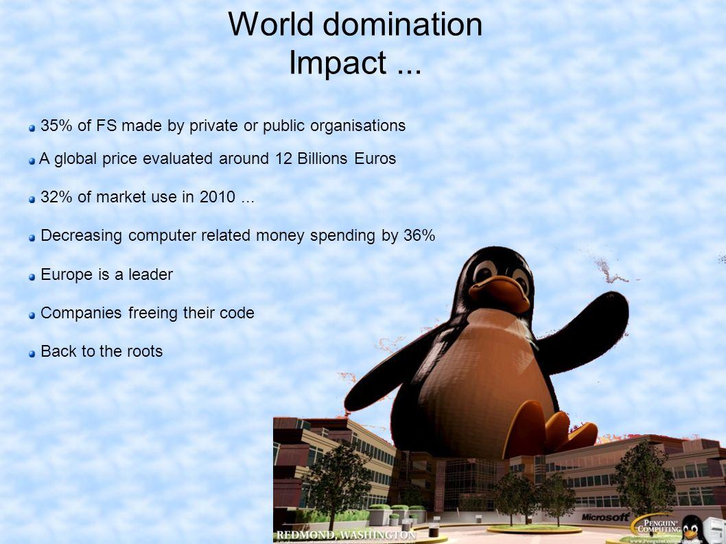 World domination Impact...