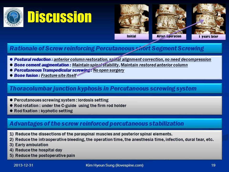Kim Hyeun Sung (ilovespine.com) Rationale of Screw reinforcing Percutaneous short Segment Screwing Postural reduction : anterior column restoration, s