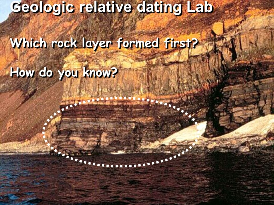 Relative Dating – Lab Which geologic event occurred first .
