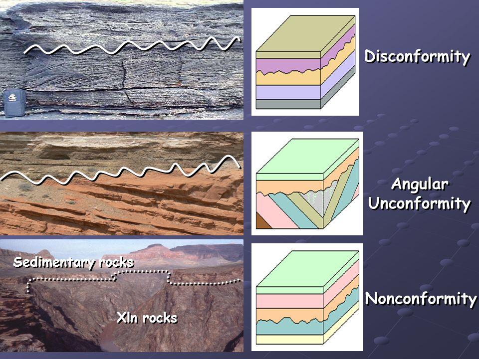 Xln rocks Sedimentary rocks Disconformity Angular Unconformity Angular Unconformity Nonconformity