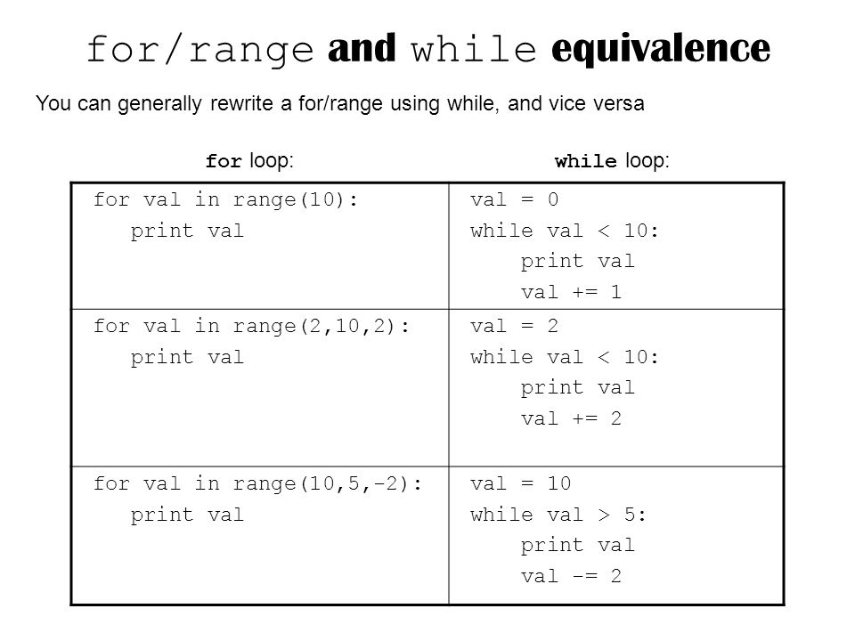 for/range and while equivalence You can generally rewrite a for/range using while, and vice versa for val in range(10): print val val = 0 while val < 10: print val val += 1 for val in range(2,10,2): print val val = 2 while val < 10: print val val += 2 for val in range(10,5,-2): print val val = 10 while val > 5: print val val -= 2 for loop: while loop: