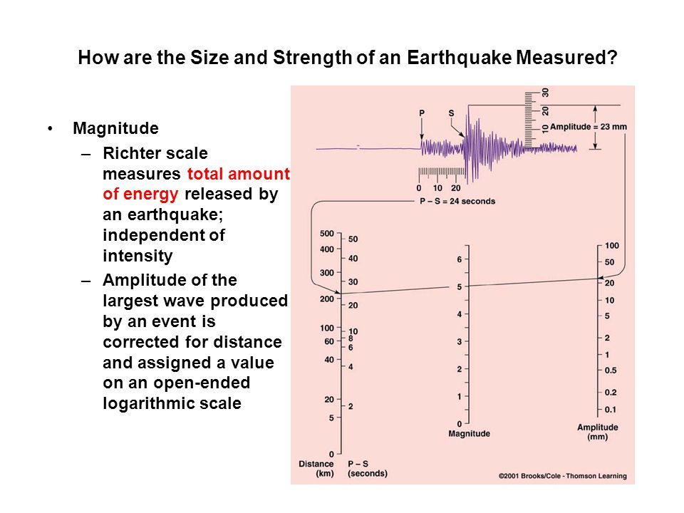 How are the Size and Strength of an Earthquake Measured? Magnitude –Richter scale measures total amount of energy released by an earthquake; independe