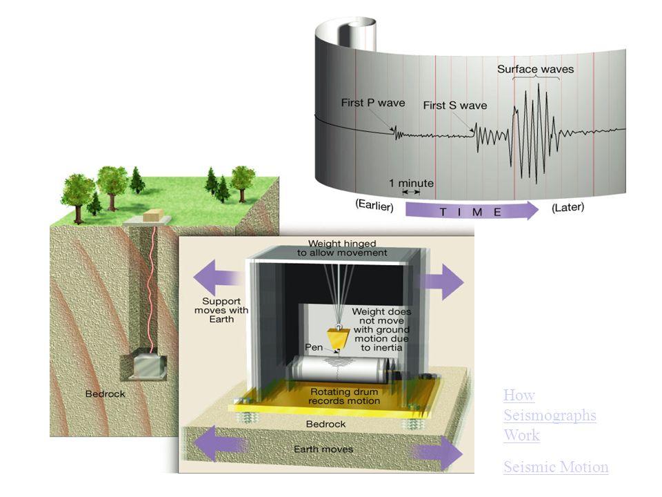 Seismic Motion How Seismographs Work