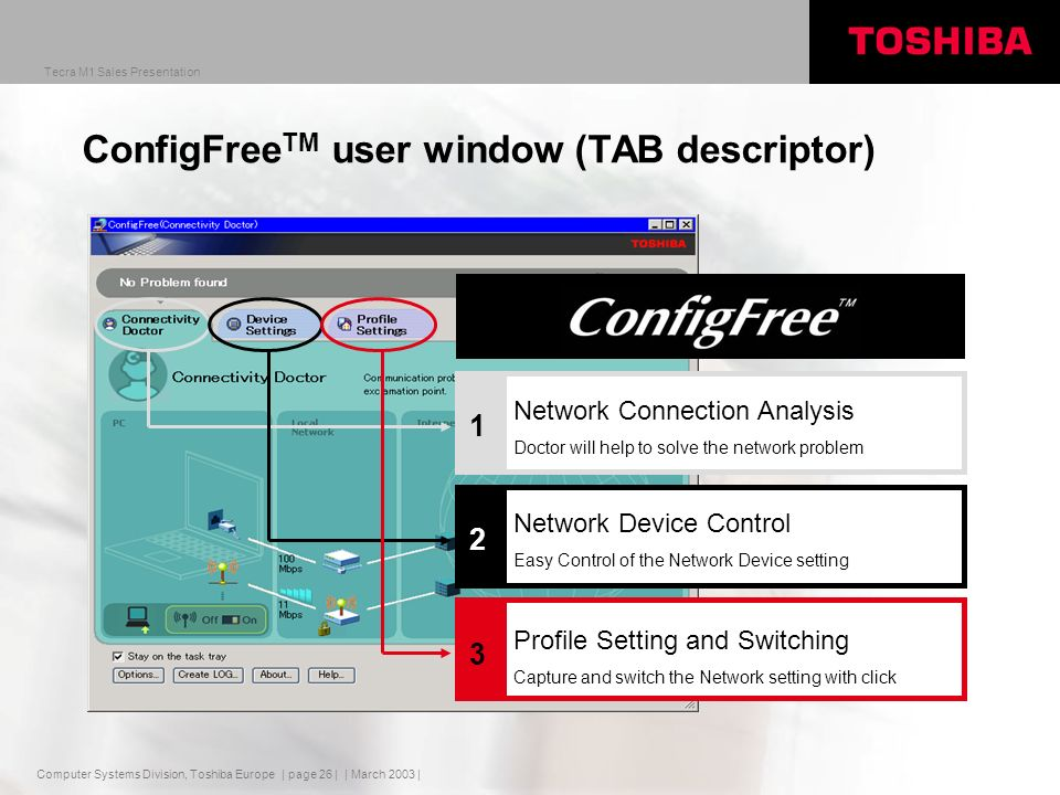 Computer Systems Division, Toshiba Europe Tecra M1 Sales Presentation | March 2003 | | page 26 | ConfigFree TM user window (TAB descriptor) Network Connection Analysis Doctor will help to solve the network problem 1 Network Device Control Easy Control of the Network Device setting 2 Profile Setting and Switching Capture and switch the Network setting with click 3