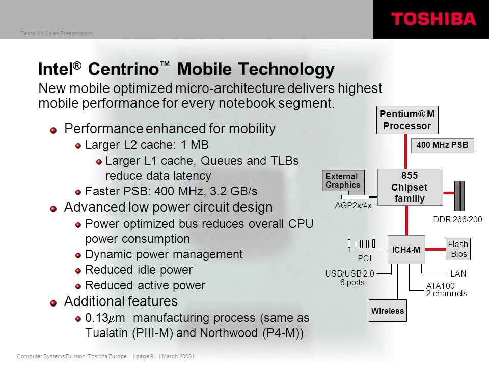 Computer Systems Division, Toshiba Europe Tecra M1 Sales Presentation | March 2003 | | page 9 | ATA100 2 channels ICH4-M Flash Bios External Graphics AGP2x/4x Pentium® M Processor USB/USB ports PCI 400 MHz PSB LAN DDR 266/ Chipset familiy Wireless New mobile optimized micro-architecture delivers highest mobile performance for every notebook segment.