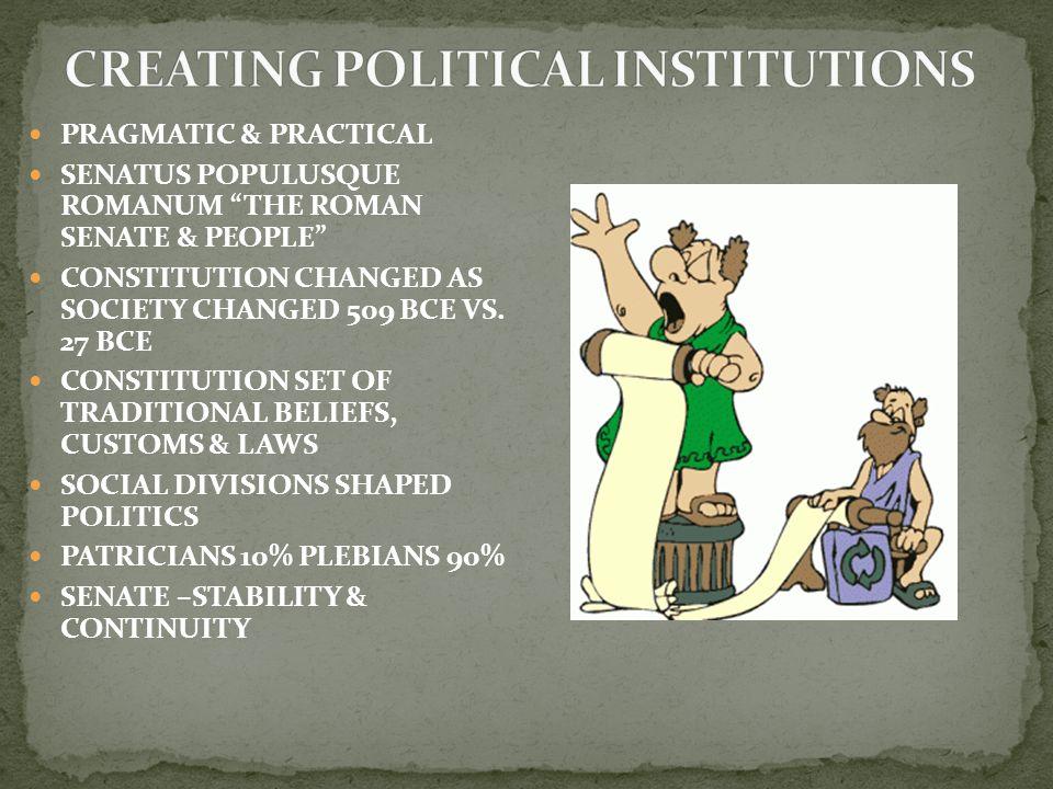 PRAGMATIC & PRACTICAL SENATUS POPULUSQUE ROMANUM THE ROMAN SENATE & PEOPLE CONSTITUTION CHANGED AS SOCIETY CHANGED 509 BCE VS.