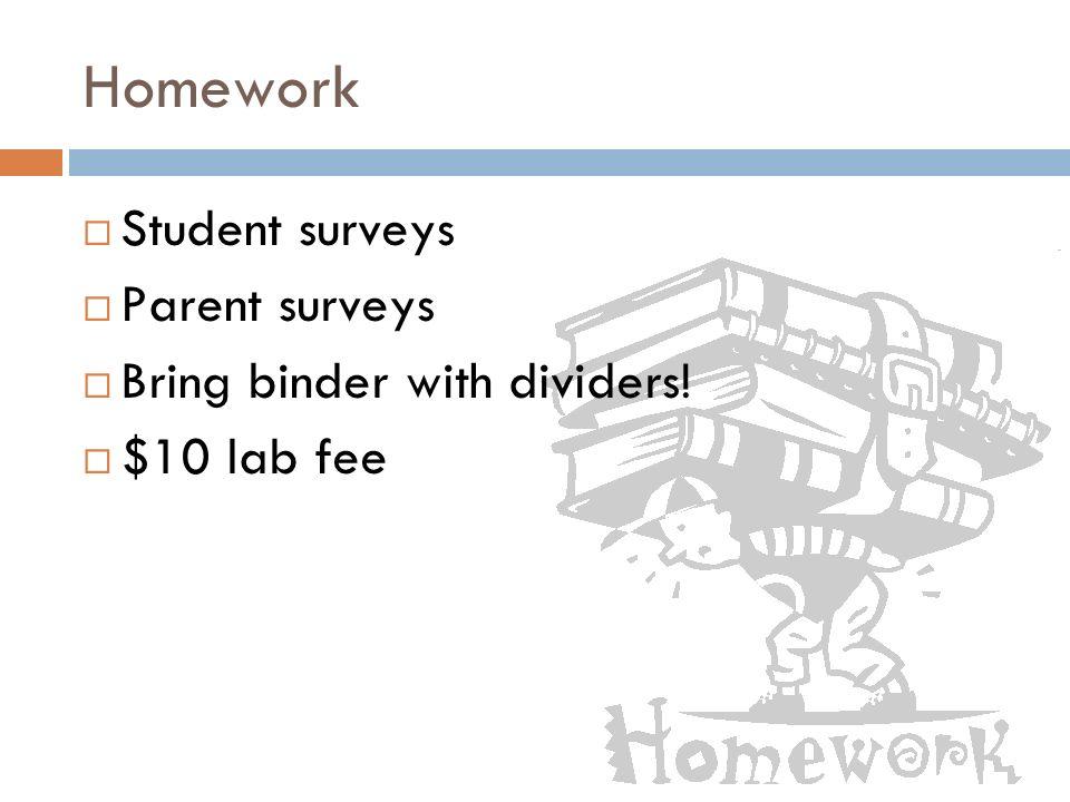Homework Student surveys Parent surveys Bring binder with dividers! $10 lab fee