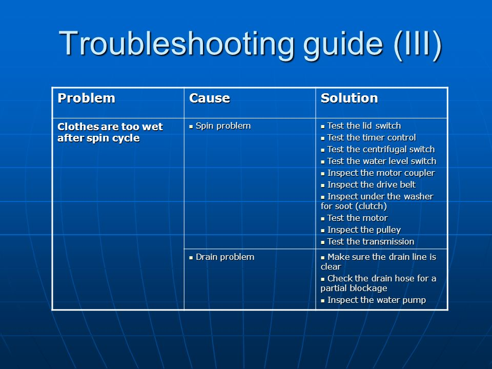 Troubleshooting guide (III) ProblemCauseSolution Clothes are too wet after spin cycle Spin problem Spin problem Test the lid switch Test the lid switch Test the timer control Test the timer control Test the centrifugal switch Test the centrifugal switch Test the water level switch Test the water level switch Inspect the motor coupler Inspect the motor coupler Inspect the drive belt Inspect the drive belt Inspect under the washer for soot (clutch) Inspect under the washer for soot (clutch) Test the motor Test the motor Inspect the pulley Inspect the pulley Test the transmission Test the transmission Drain problem Drain problem Make sure the drain line is clear Make sure the drain line is clear Check the drain hose for a partial blockage Check the drain hose for a partial blockage Inspect the water pump Inspect the water pump