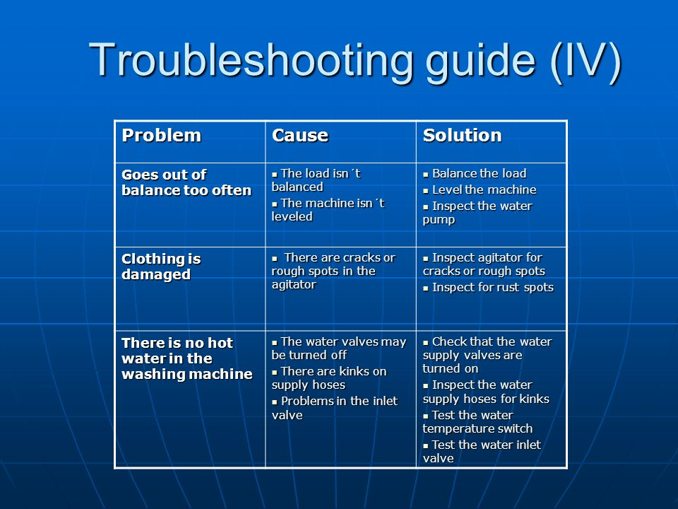 Troubleshooting guide (IV) ProblemCauseSolution Goes out of balance too often The load isn´t balanced The load isn´t balanced The machine isn´t leveled The machine isn´t leveled Balance the load Balance the load Level the machine Level the machine Inspect the water pump Inspect the water pump Clothing is damaged There are cracks or rough spots in the agitator There are cracks or rough spots in the agitator Inspect agitator for cracks or rough spots Inspect agitator for cracks or rough spots Inspect for rust spots Inspect for rust spots There is no hot water in the washing machine The water valves may be turned off The water valves may be turned off There are kinks on supply hoses There are kinks on supply hoses Problems in the inlet valve Problems in the inlet valve Check that the water supply valves are turned on Check that the water supply valves are turned on Inspect the water supply hoses for kinks Inspect the water supply hoses for kinks Test the water temperature switch Test the water temperature switch Test the water inlet valve Test the water inlet valve