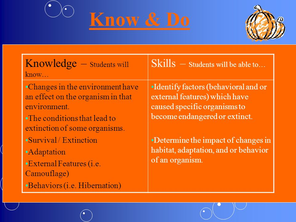 Know & Do Knowledge – Students will know… Skills – Students will be able to… Changes in the environment have an effect on the organism in that environ