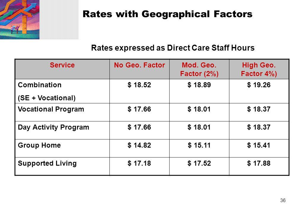 36 ServiceNo Geo. FactorMod. Geo. Factor (2%) High Geo.