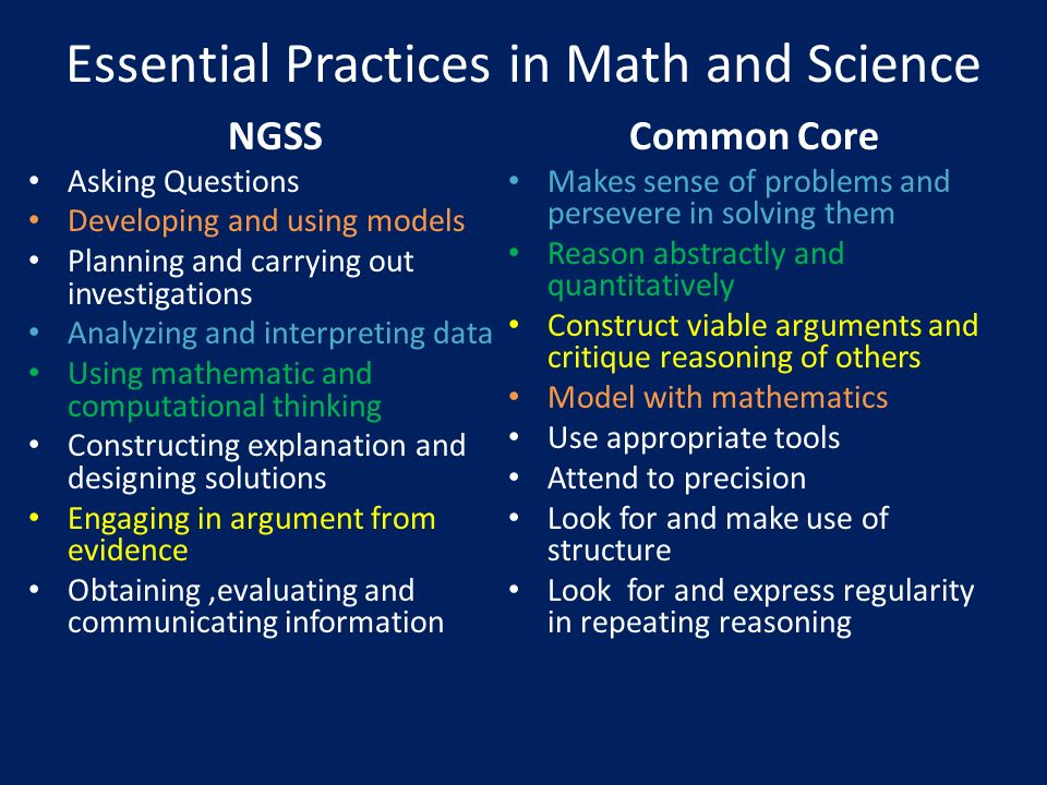Essential Practices in Math and Science NGSS Asking Questions Developing and using models Planning and carrying out investigations Analyzing and inter