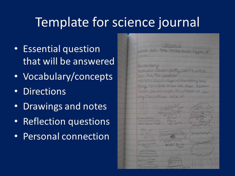 Template for science journal Essential question that will be answered Vocabulary/concepts Directions Drawings and notes Reflection questions Personal