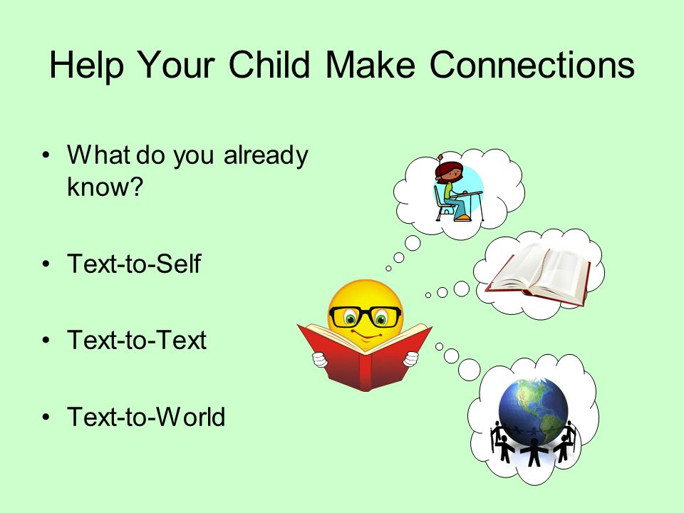 Help Your Child Make Connections What do you already know? Text-to-Self Text-to-Text Text-to-World