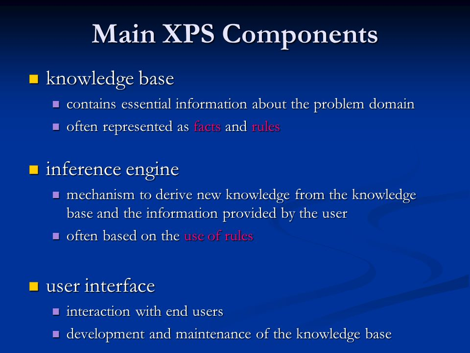 Main XPS Components knowledge base knowledge base contains essential information about the problem domain contains essential information about the pro