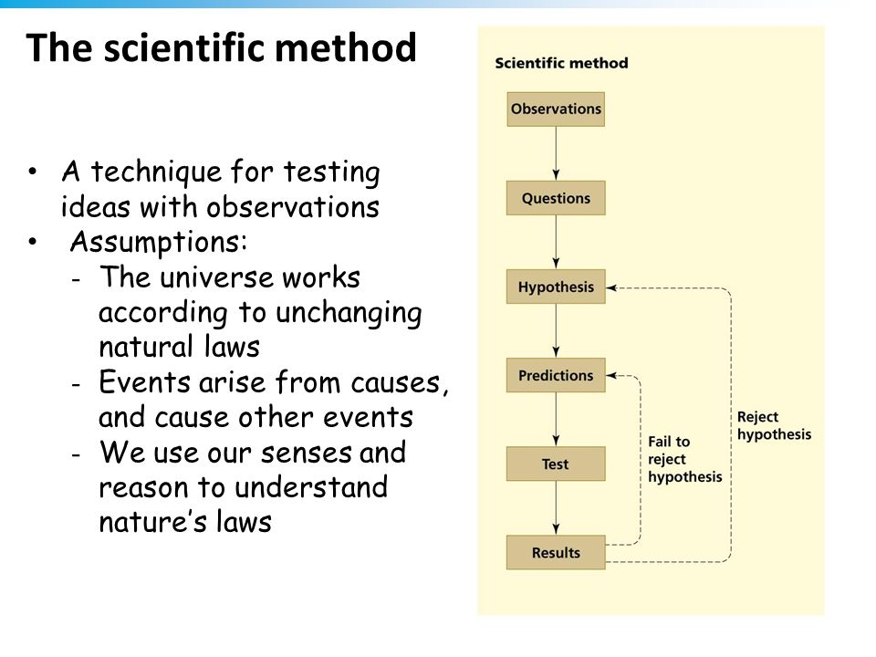 The scientific method A technique for testing ideas with observations Assumptions: - The universe works according to unchanging natural laws - Events