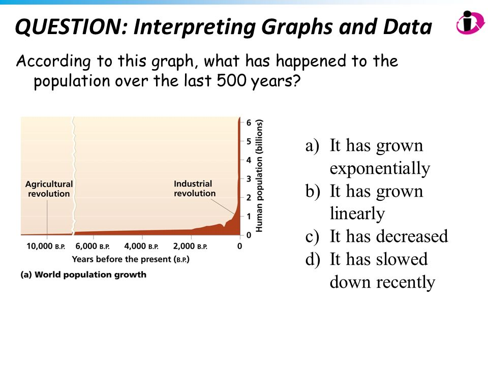 QUESTION: Interpreting Graphs and Data According to this graph, what has happened to the population over the last 500 years? a)It has grown exponentia