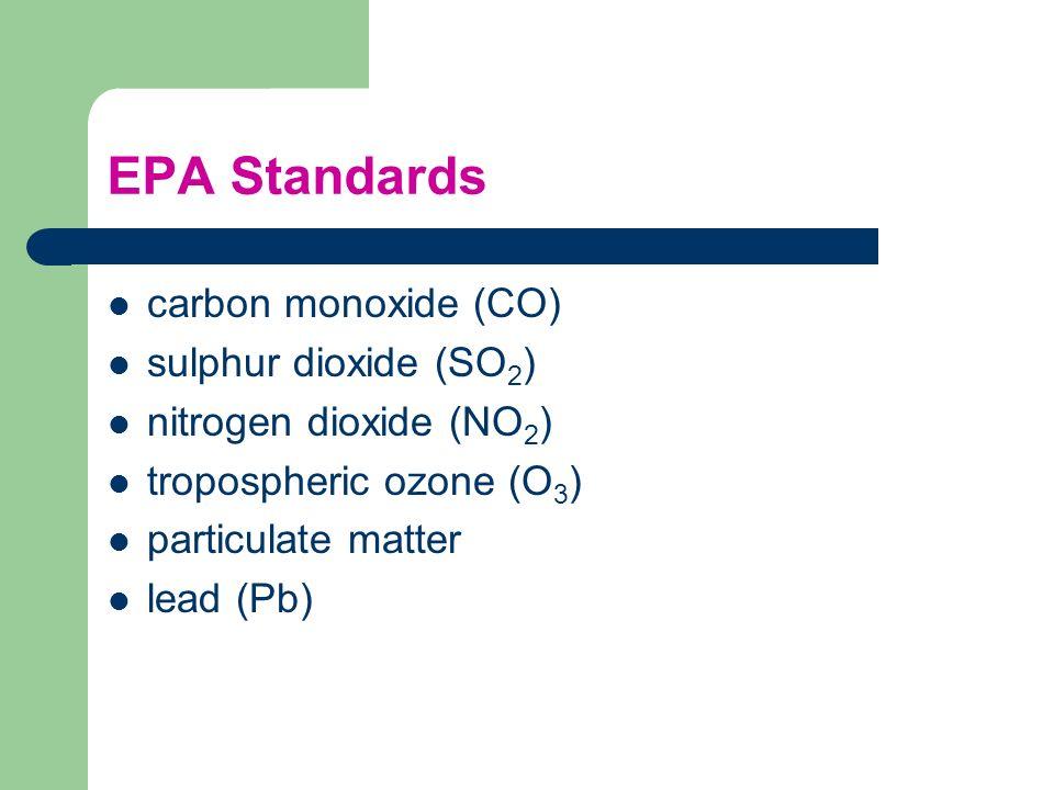 EPA Standards carbon monoxide (CO) sulphur dioxide (SO 2 ) nitrogen dioxide (NO 2 ) tropospheric ozone (O 3 ) particulate matter lead (Pb)