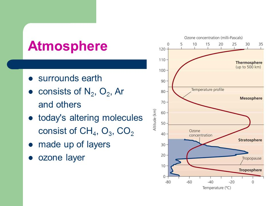 Other Atmospheric Properties atmospheric pressure – force per unit of area that air exerts on the surface of Earth – declines with altitude atmospheric humidity – ratio of water vapor contained in a given volume of air in relation to it s maximum amount possible – the more humidity the hotter it seems