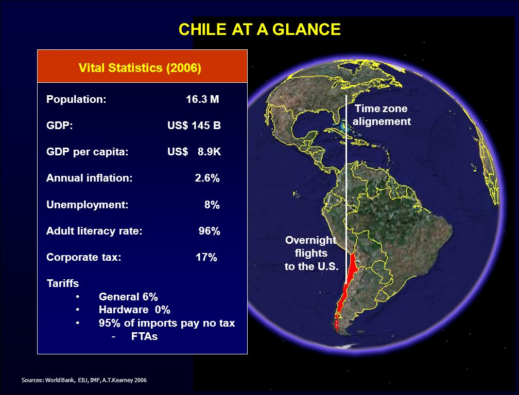 - 4 - CHILE S BUSINESS ENVIRONMENT STANDS OUT IN LATIN AMERICA AND BEYOND The most stable and competitive economy in Latin America Ranked 1 st by WEF in World Competitiveness Index 2005 Ranked as Best Place to do Business by Economist Intelligence Unit 2005 -4 th among emerging countries and 19 th in global ranking Lowest country risk in the region Strong, transparent institutions and regulatory framework are an example for the region Ranked 1 st by Transparency International in Corruption Perception Index -tied with U.S.