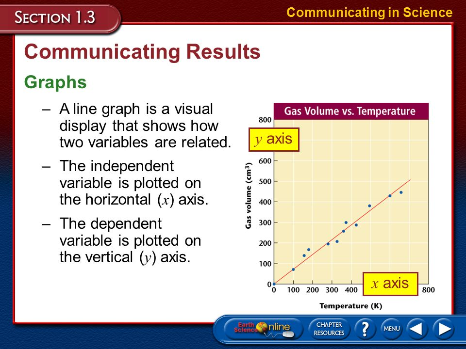 Communicating Results Lab Reports Communicating in Science –Throughout this course, you will conduct many Earth science experiments and activities. –D