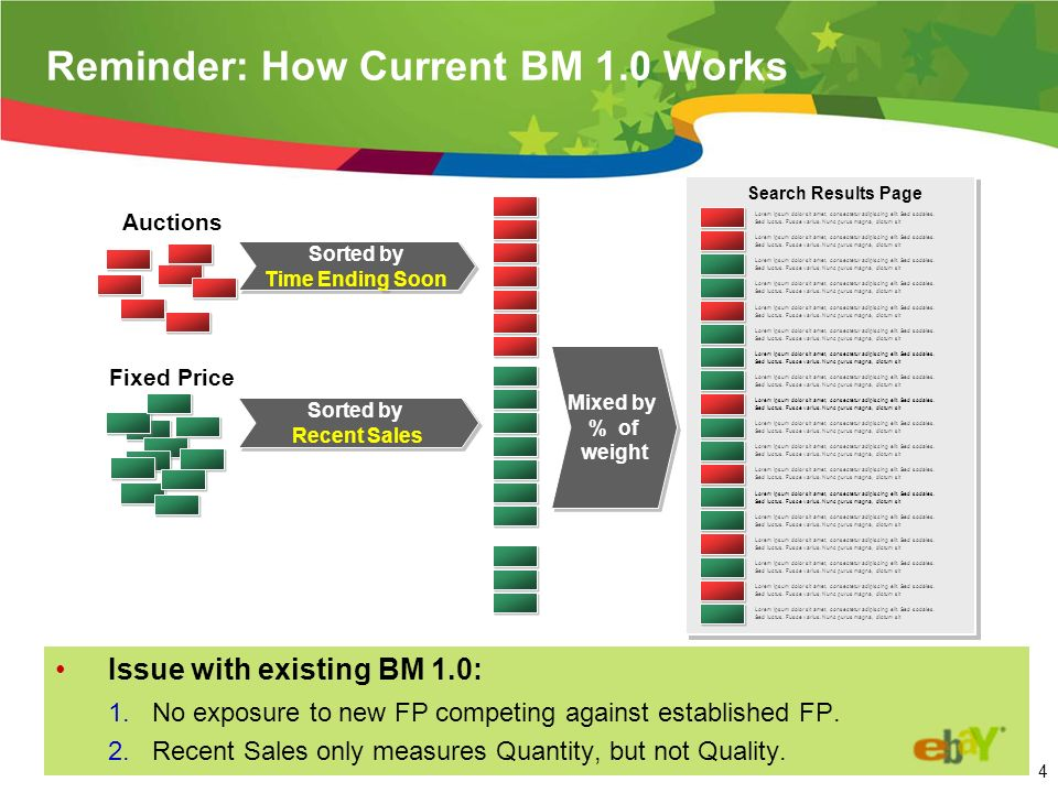 4 Reminder: How Current BM 1.0 Works Issue with existing BM 1.0: 1.No exposure to new FP competing against established FP.