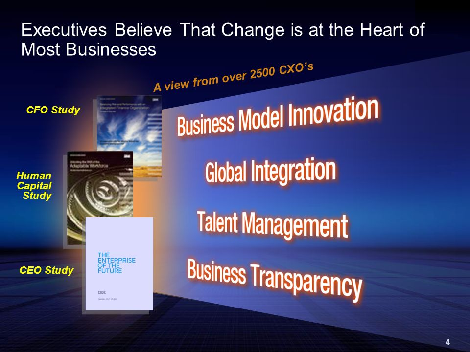 4 Executives Believe That Change is at the Heart of Most Businesses Human Capital Study CFO Study CEO Study A view from over 2500 CXOs