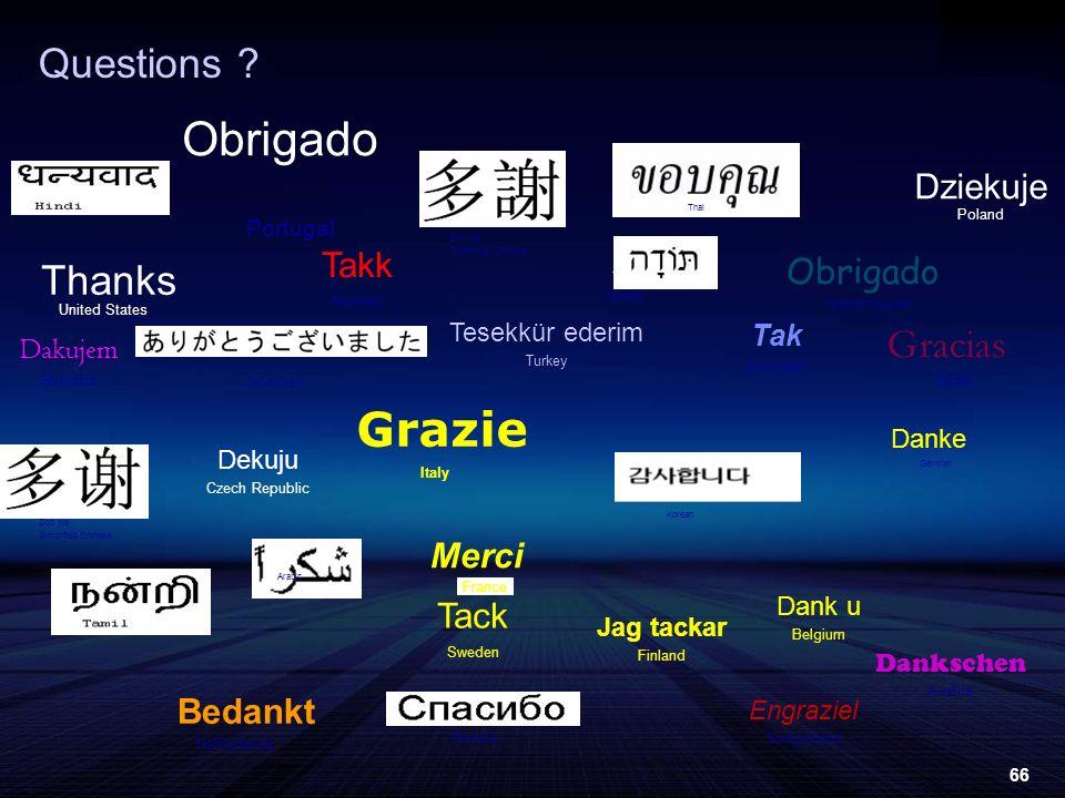 66 Obrigado Danke Japanese German Brazilian Portuguese Arabic Duo xie Traditional Chinese Duo xie Simplified Chinese Thai Korean turkish Russia Grazie