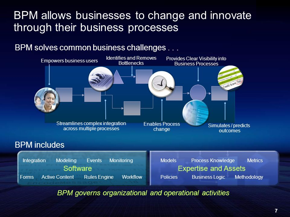 7 BPM solves common business challenges... BPM governs organizational and operational activities Models Process Knowledge Metrics Expertise and Assets