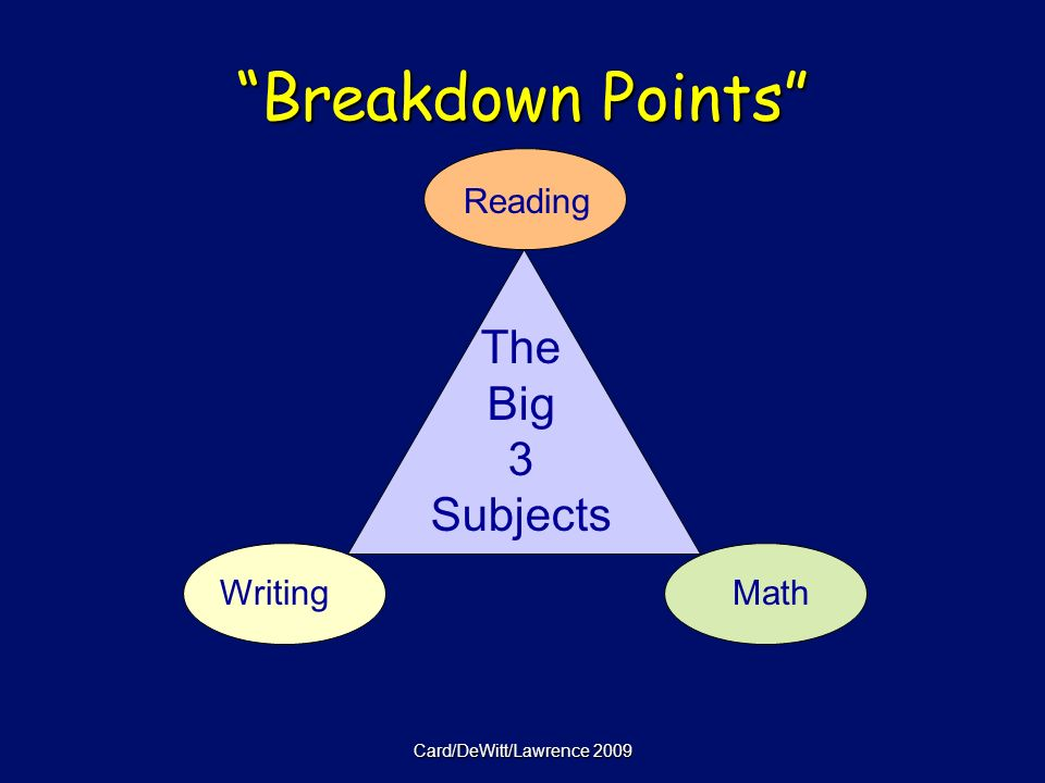 Card/DeWitt/Lawrence 2009 Breakdown Points The Big 3 Subjects Writing Reading Math