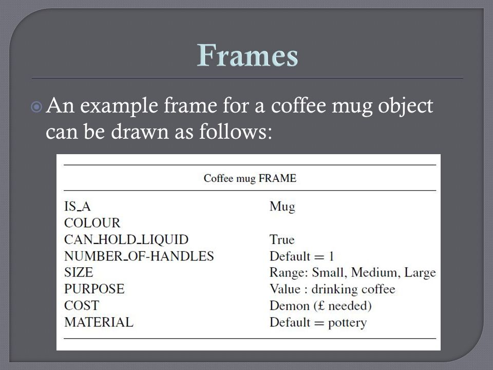 Frames An example frame for a coffee mug object can be drawn as follows: